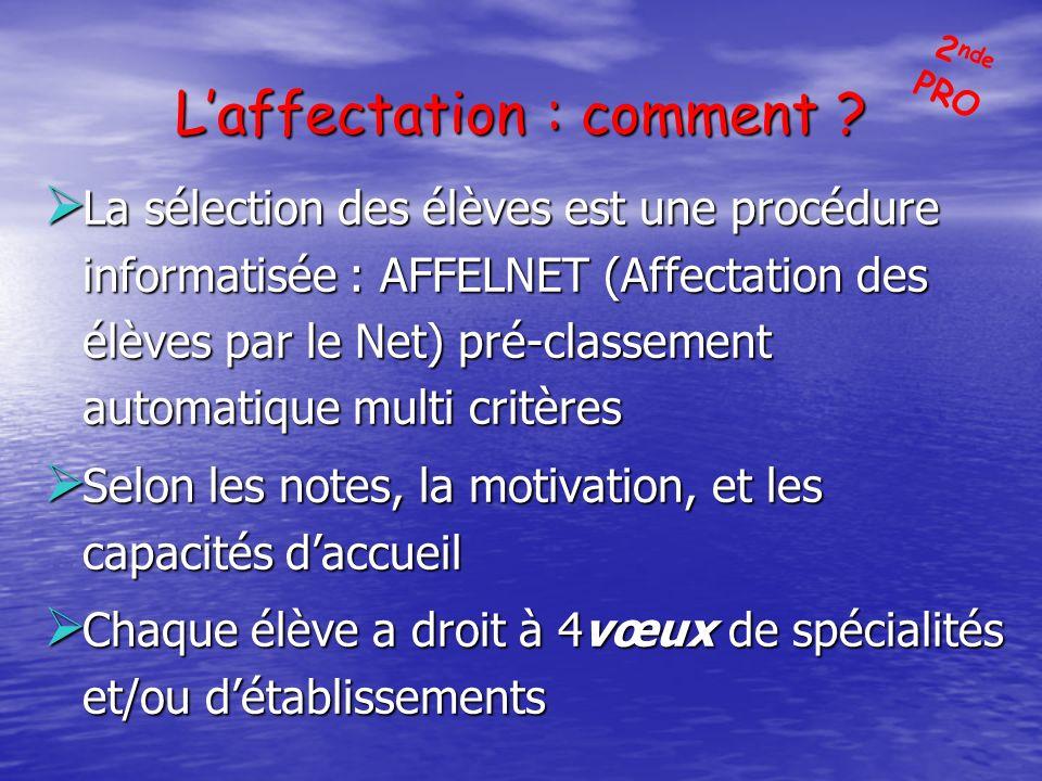 Laffectation : comment ? La sélection des élèves est une procédure informatisée : AFFELNET (Affectation des élèves par le Net) pré-classement automati