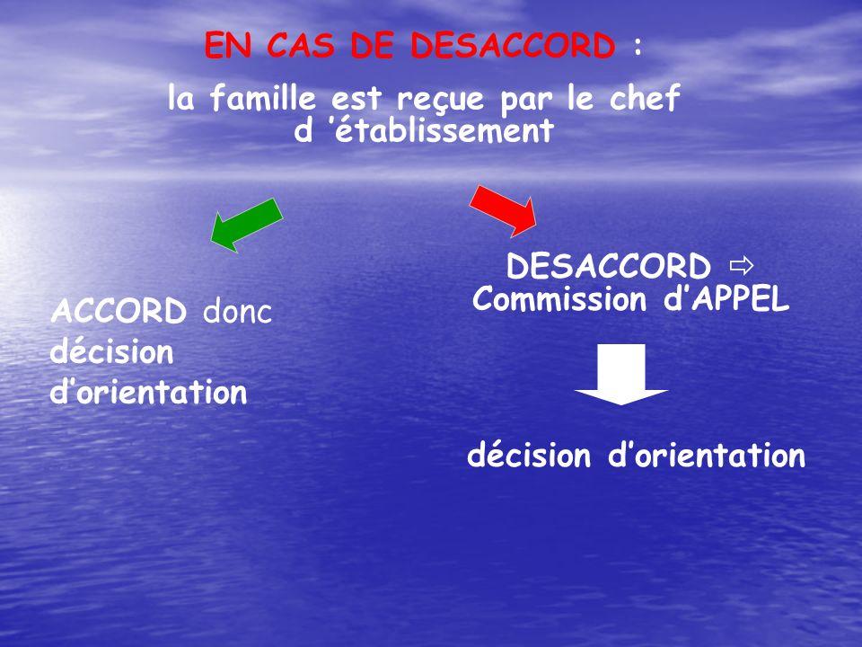 ACCORD donc décision dorientation EN CAS DE DESACCORD : la famille est reçue par le chef d établissement DESACCORD Commission dAPPEL décision dorienta