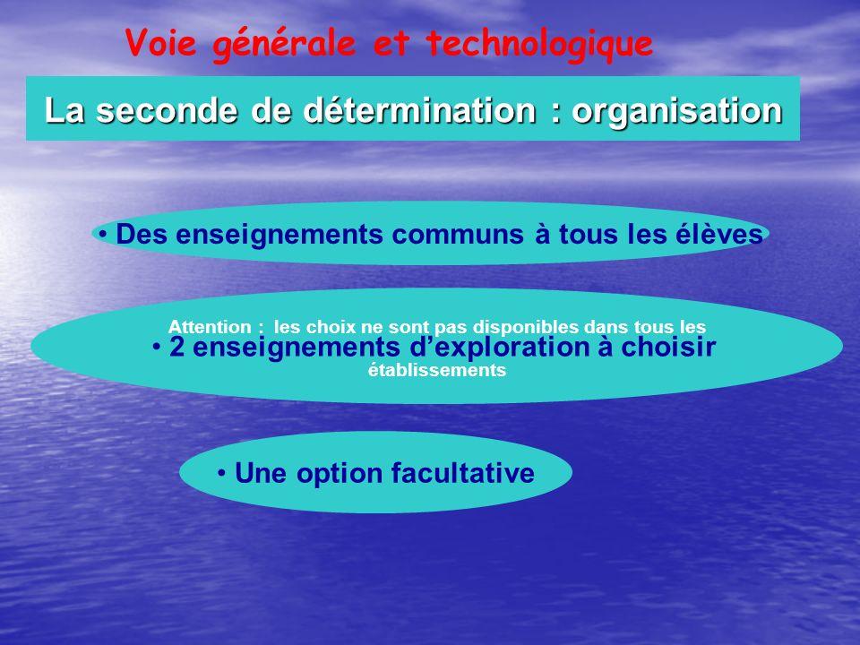 La seconde de détermination : organisation Des enseignements communs à tous les élèves 2 enseignements dexploration à choisir Une option facultative A