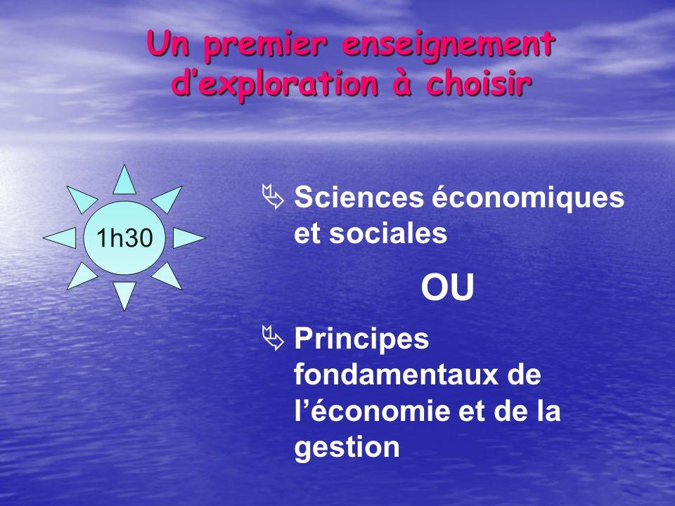 Un premier enseignement dexploration à choisir 1h30 Sciences économiques et sociales OU Principes fondamentaux de léconomie et de la gestion