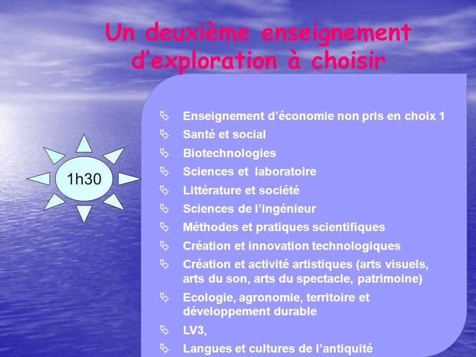 Enseignement déconomie non pris en choix 1 Santé et social Biotechnologies Sciences et laboratoire Littérature et société Sciences de lingénieur Métho