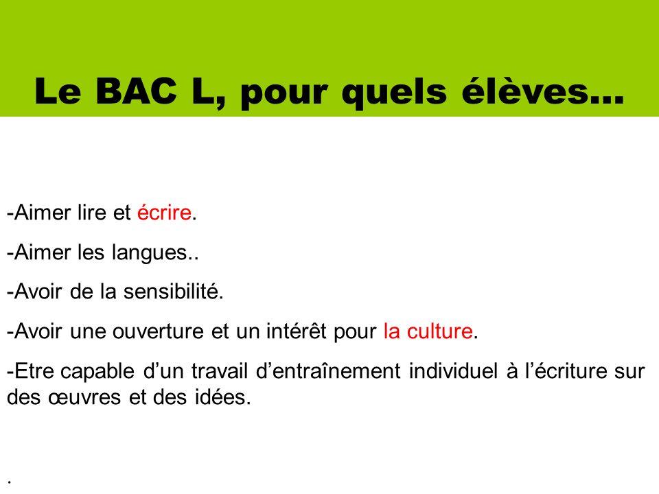 Le BAC L, pour quels élèves… -Aimer lire et écrire.
