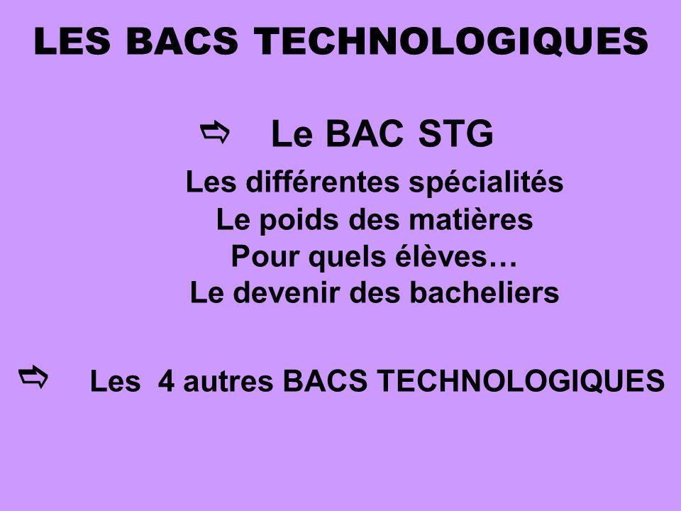 LES BACS TECHNOLOGIQUES Le BAC STG Les différentes spécialités Le poids des matières Pour quels élèves… Le devenir des bacheliers Les 4 autres BACS TECHNOLOGIQUES