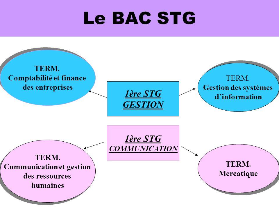 Le BAC STG 1ère STG GESTION TERM.Comptabilité et finance des entreprises TERM.