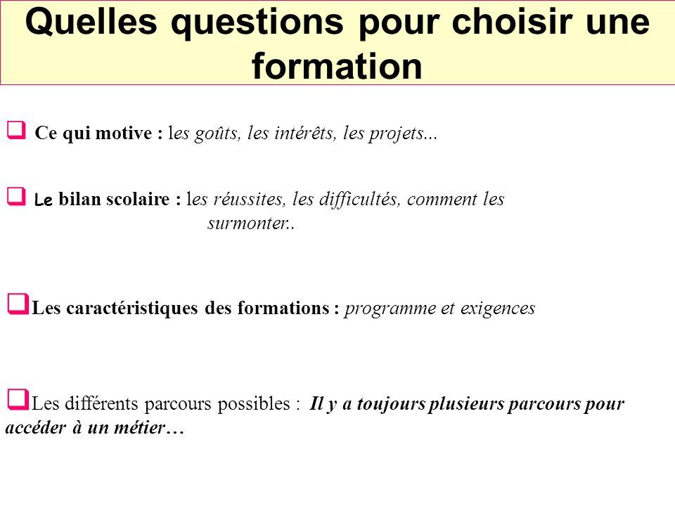 Quelles questions pour choisir une formation Ce qui motive : les goûts, les intérêts, les projets...