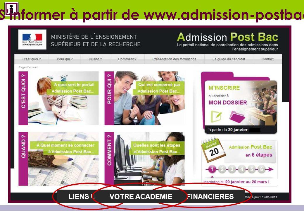 AIDES FINANCIERESLIENS UTILESVOTRE ACADEMIE Sinformer à partir de www.admission-postbac.fr