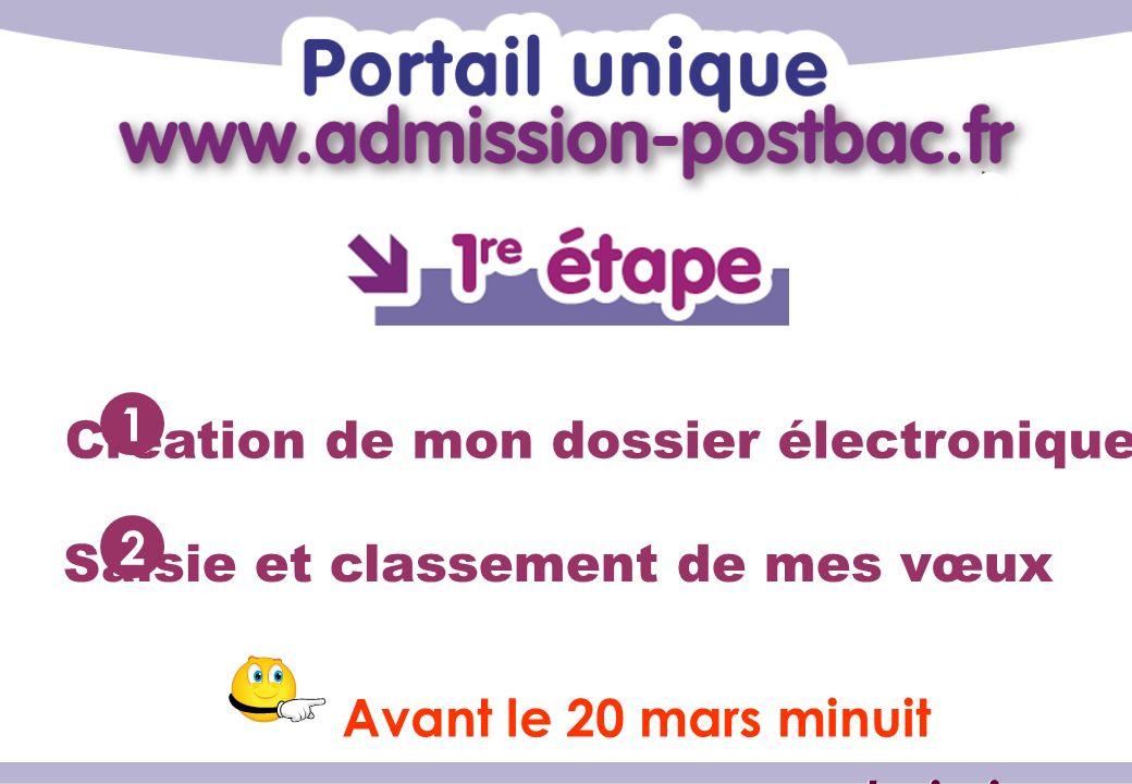 www.admission-postbac.fr Création de mon dossier électronique 1 Saisie et classement de mes vœux 2 Avant le 20 mars minuit