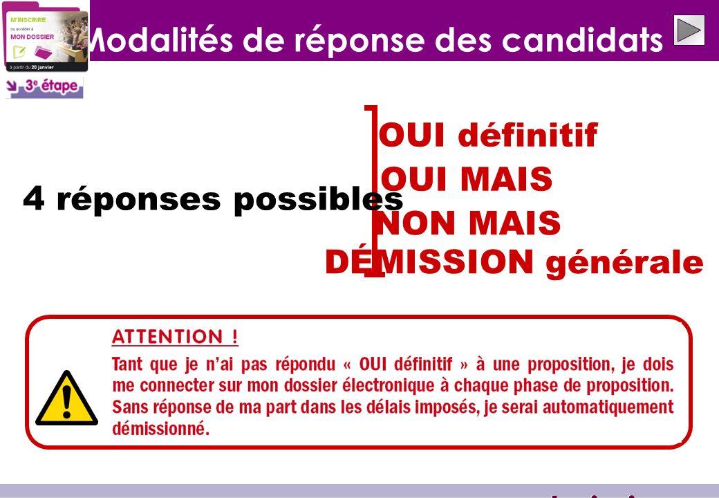 OUI définitif OUI MAIS NON MAIS DÉMISSION générale 4 réponses possibles Modalités de réponse des candidats www.admission-postbac.fr