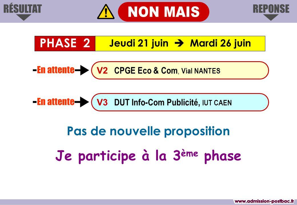 Je participe à la 3 ème phase Jeudi 21 juin Mardi 26 juin PHASE 2 REPONSERÉSULTAT V3 DUT Info-Com Publicité, IUT CAEN V2 CPGE Eco & Com, Vial NANTES En attente Pas de nouvelle proposition