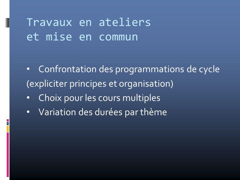 Travaux en ateliers et mise en commun Confrontation des programmations de cycle (expliciter principes et organisation) Choix pour les cours multiples