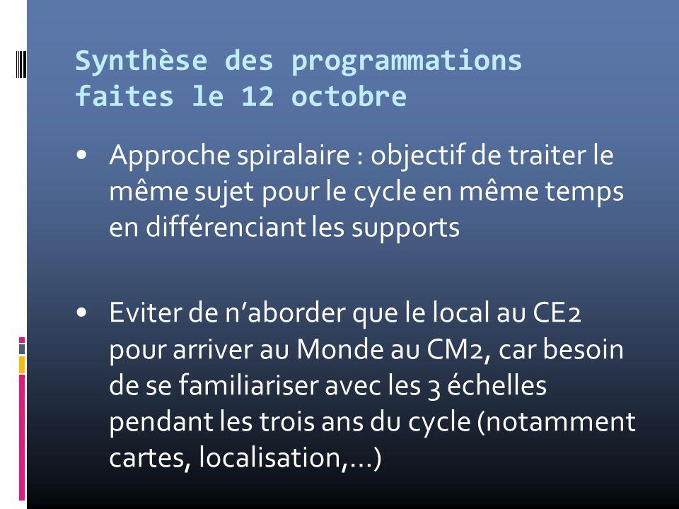 Synthèse des programmations faites le 12 octobre Approche spiralaire : objectif de traiter le même sujet pour le cycle en même temps en différenciant