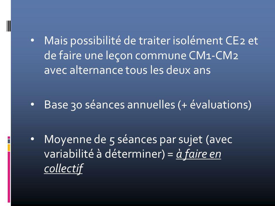 Mais possibilité de traiter isolément CE2 et de faire une leçon commune CM1-CM2 avec alternance tous les deux ans Base 30 séances annuelles (+ évaluat