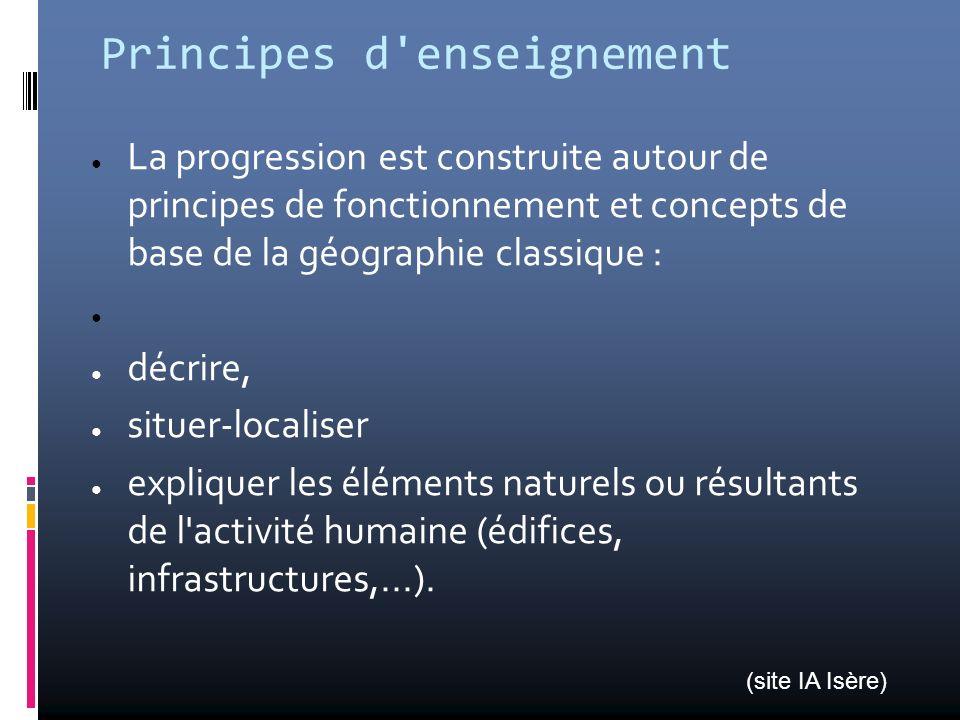 La progression est construite autour de principes de fonctionnement et concepts de base de la géographie classique : décrire, situer-localiser expliqu