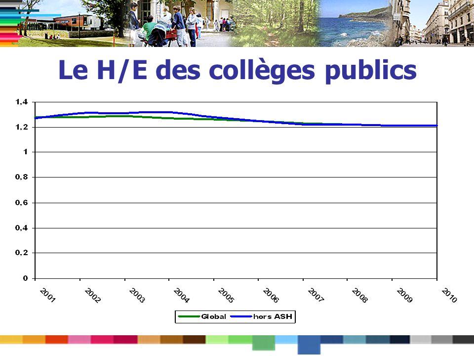 Le H/E des collèges publics