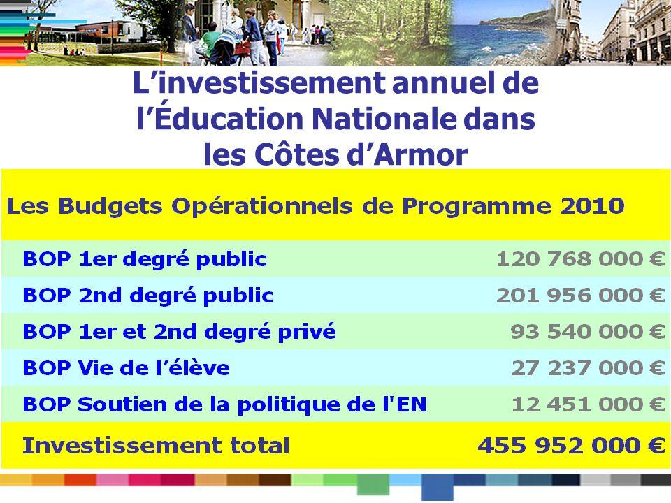 Linvestissement annuel de lÉducation Nationale dans les Côtes dArmor