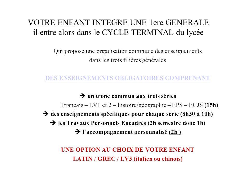 VOTRE ENFANT INTEGRE UNE 1ere GENERALE il entre alors dans le CYCLE TERMINAL du lycée Qui propose une organisation commune des enseignements dans les trois filières générales DES ENSEIGNEMENTS OBLIGATOIRES COMPRENANT un tronc commun aux trois séries Français – LV1 et 2 – histoire/géographie – EPS – ECJS (15h) des enseignements spécifiques pour chaque série (8h30 à 10h) les Travaux Personnels Encadrés (2h semestre donc 1h) laccompagnement personnalisé (2h ) UNE OPTION AU CHOIX DE VOTRE ENFANT LATIN / GREC / LV3 (italien ou chinois)