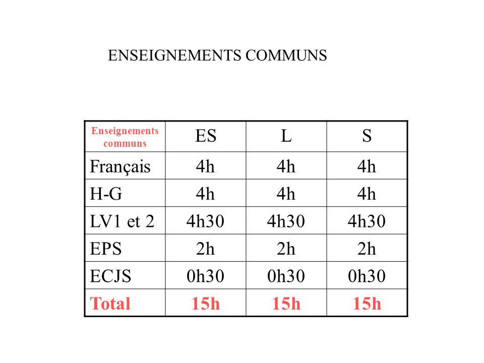 Enseignements communs ESLS Français4h H-G4h LV1 et 24h30 EPS2h ECJS0h30 Total15h ENSEIGNEMENTS COMMUNS