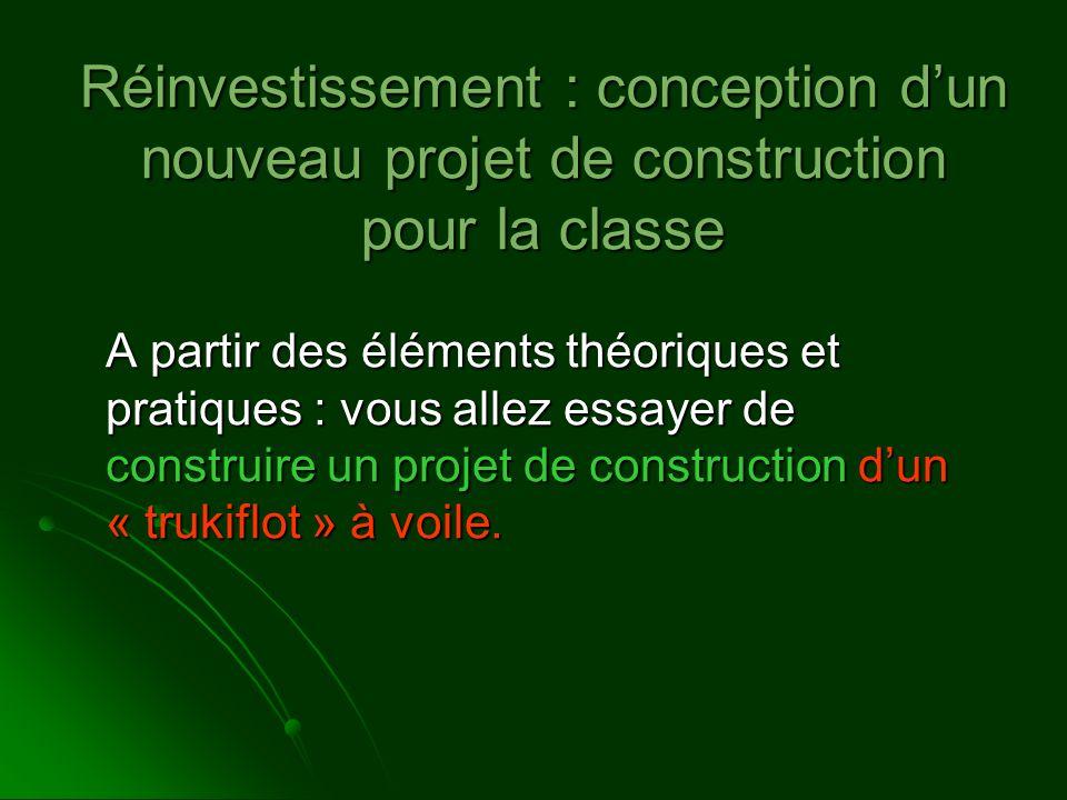 Réinvestissement : conception dun nouveau projet de construction pour la classe A partir des éléments théoriques et pratiques : vous allez essayer de