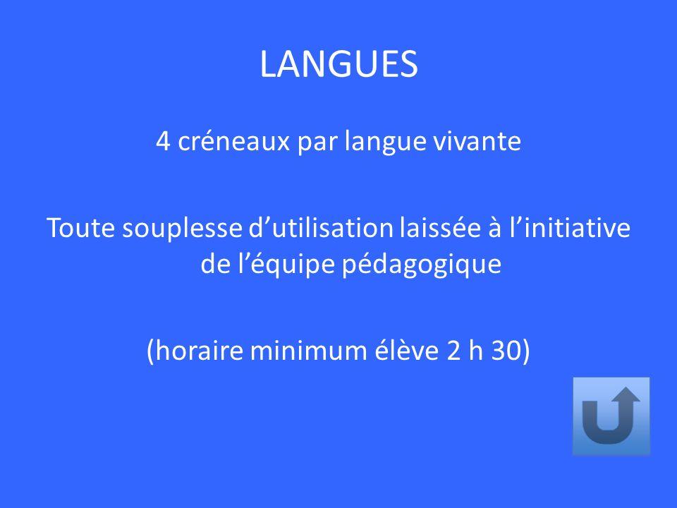 LANGUES 4 créneaux par langue vivante Toute souplesse dutilisation laissée à linitiative de léquipe pédagogique (horaire minimum élève 2 h 30)