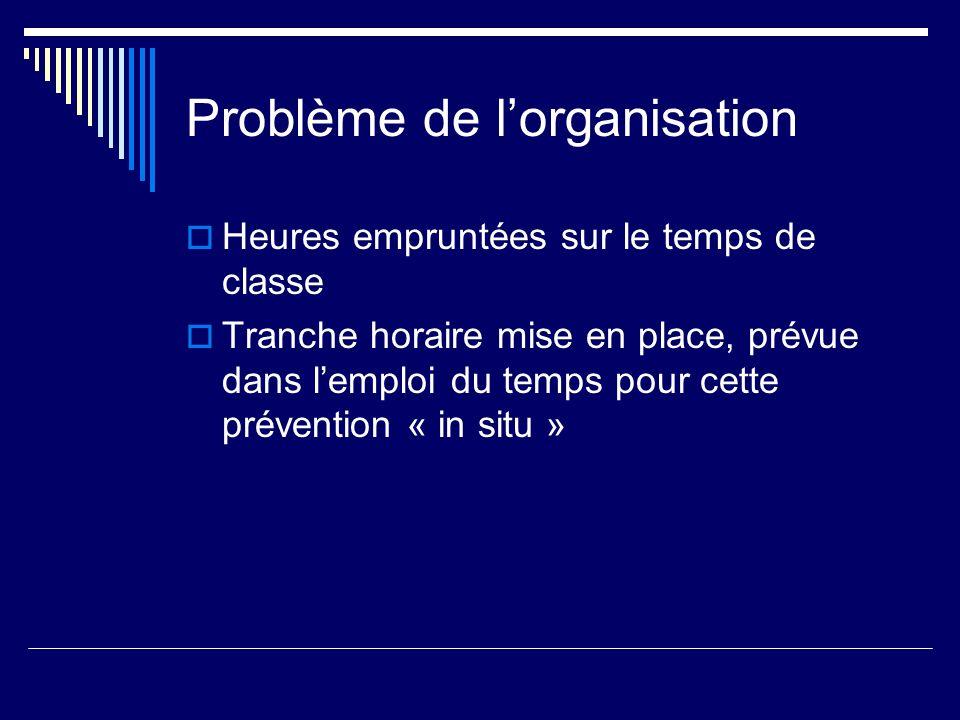 Problème de lorganisation Heures empruntées sur le temps de classe Tranche horaire mise en place, prévue dans lemploi du temps pour cette prévention « in situ »
