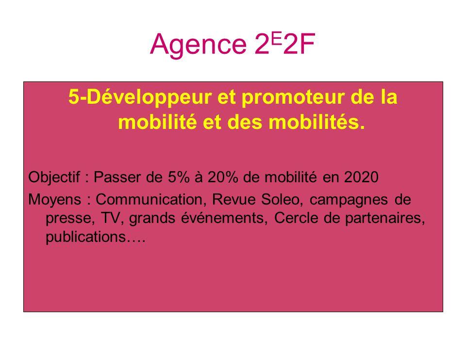 Agence 2 E 2F 5-Développeur et promoteur de la mobilité et des mobilités. Objectif : Passer de 5% à 20% de mobilité en 2020 Moyens : Communication, Re