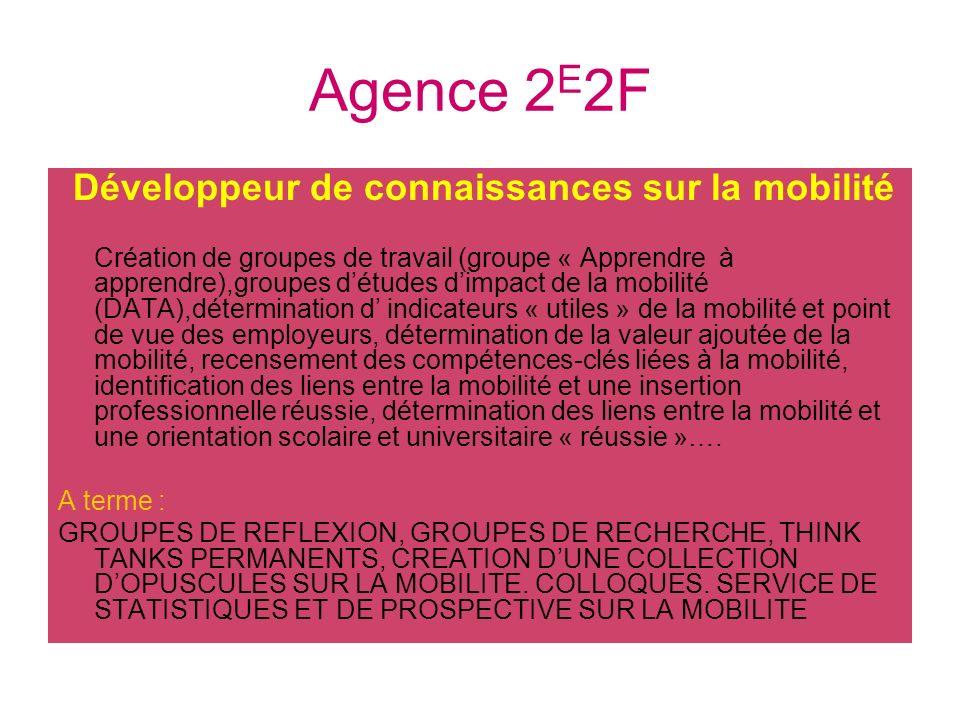 Agence 2 E 2F Développeur de connaissances sur la mobilité Création de groupes de travail (groupe « Apprendre à apprendre),groupes détudes dimpact de
