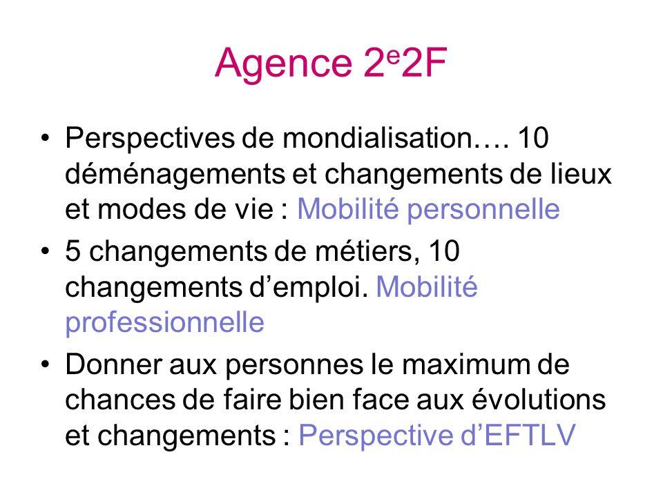 Agence 2 e 2F Perspectives de mondialisation…. 10 déménagements et changements de lieux et modes de vie : Mobilité personnelle 5 changements de métier