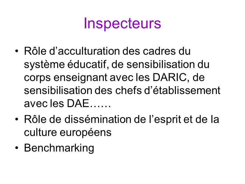 Inspecteurs Rôle dacculturation des cadres du système éducatif, de sensibilisation du corps enseignant avec les DARIC, de sensibilisation des chefs dé