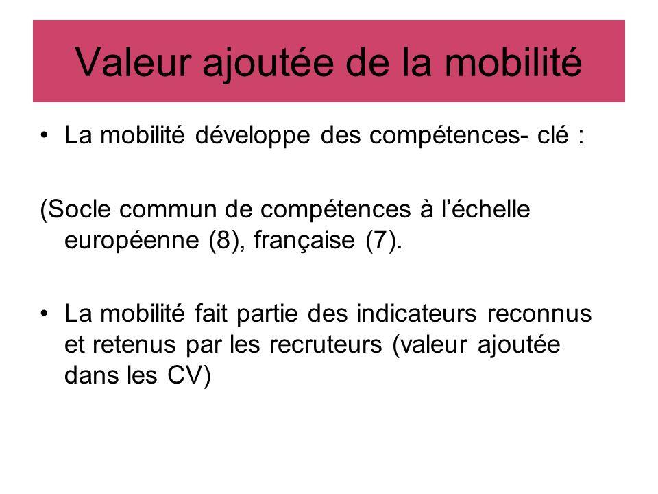 Valeur ajoutée de la mobilité La mobilité développe des compétences- clé : (Socle commun de compétences à léchelle européenne (8), française (7). La m