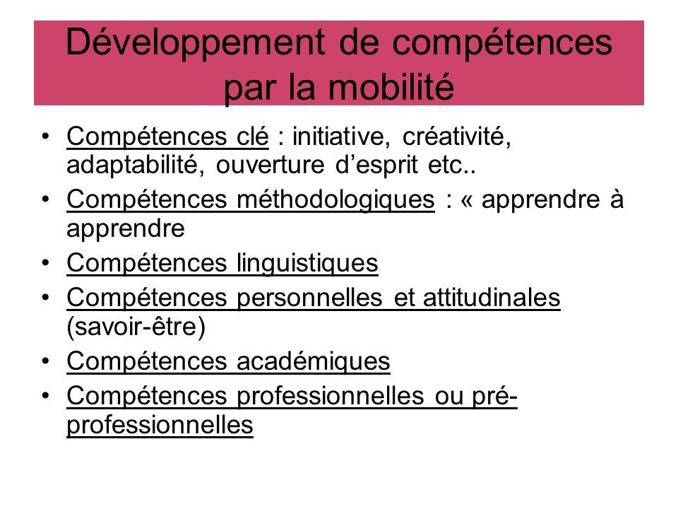 Développement de compétences par la mobilité Compétences clé : initiative, créativité, adaptabilité, ouverture desprit etc.. Compétences méthodologiqu