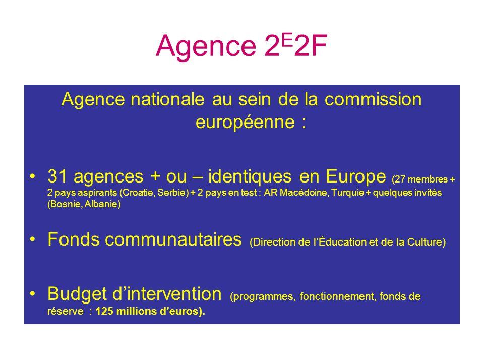 Agence 2 E 2F Agence nationale au sein de la commission européenne : 31 agences + ou – identiques en Europe (27 membres + 2 pays aspirants (Croatie, S