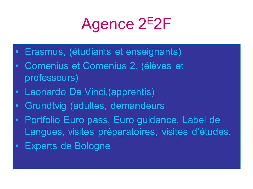 Agence 2 E 2F Erasmus, (étudiants et enseignants) Comenius et Comenius 2, (élèves et professeurs) Leonardo Da Vinci,(apprentis) Grundtvig (adultes, de