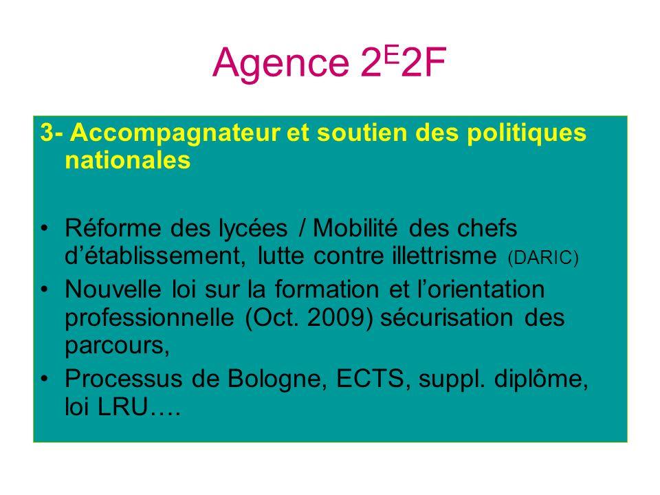 Agence 2 E 2F 3- Accompagnateur et soutien des politiques nationales Réforme des lycées / Mobilité des chefs détablissement, lutte contre illettrisme