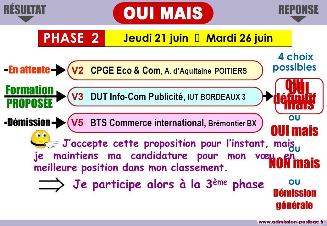 OUI mais Jeudi 21 juin Mardi 26 juin PHASE 2 REPONSERÉSULTAT Démission Formation PROPOSÉE V3 DUT Info-Com Publicité, IUT BORDEAUX 3 V2 CPGE Eco & Com, A.