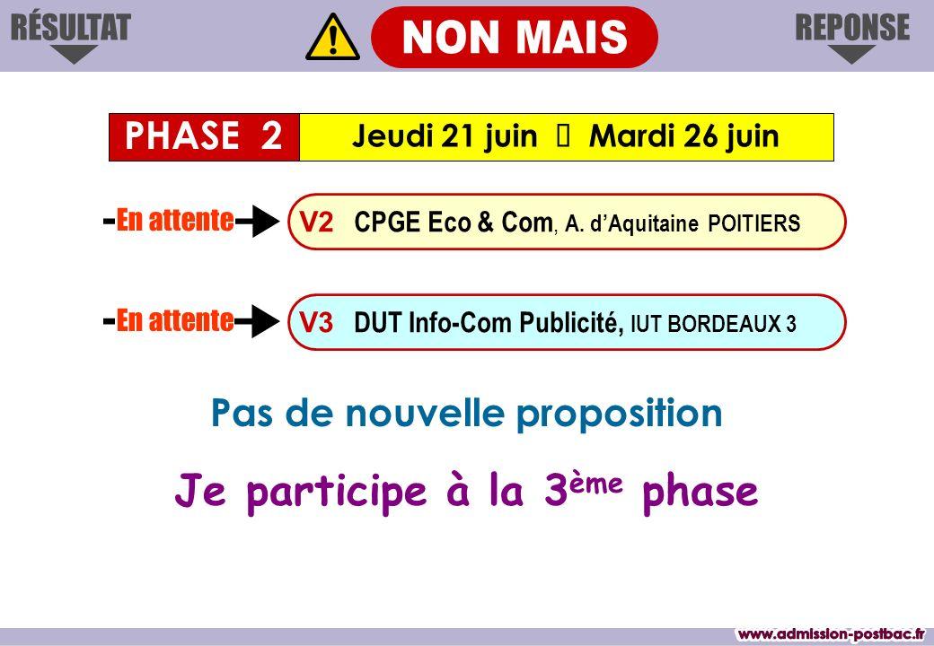 Je participe à la 3 ème phase Jeudi 21 juin Mardi 26 juin PHASE 2 REPONSERÉSULTAT V3 DUT Info-Com Publicité, IUT BORDEAUX 3 V2 CPGE Eco & Com, A.