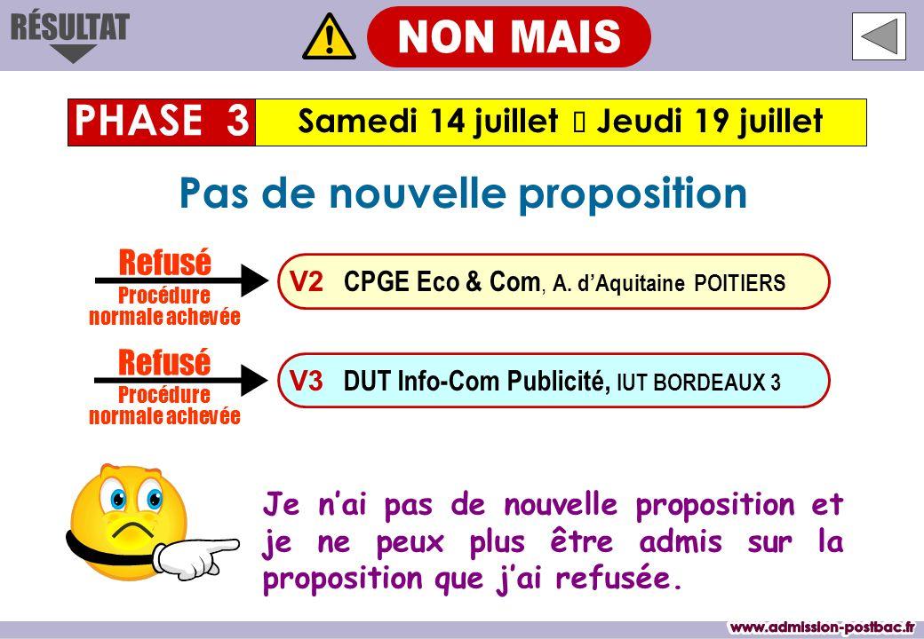 Samedi 14 juillet Jeudi 19 juillet PHASE 3 Je nai pas de nouvelle proposition et je ne peux plus être admis sur la proposition que jai refusée.