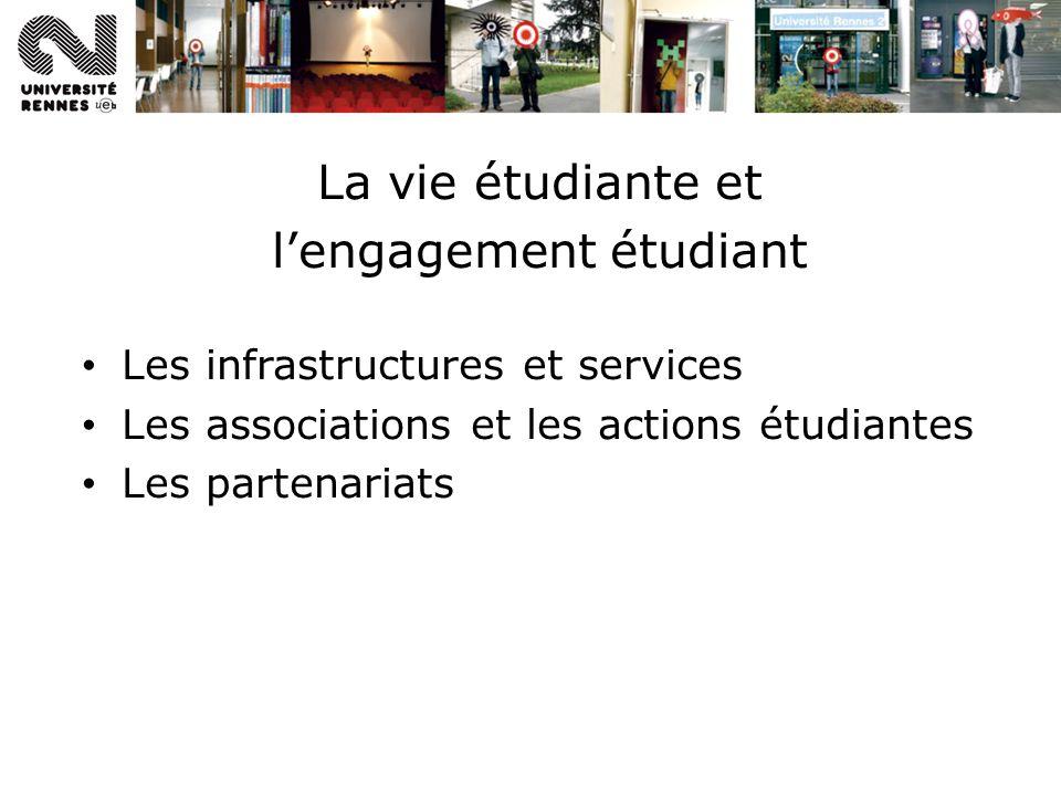 La vie étudiante et lengagement étudiant Les infrastructures et services Les associations et les actions étudiantes Les partenariats