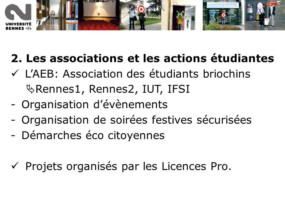2. Les associations et les actions étudiantes LAEB: Association des étudiants briochins Rennes1, Rennes2, IUT, IFSI -Organisation dévènements -Organis