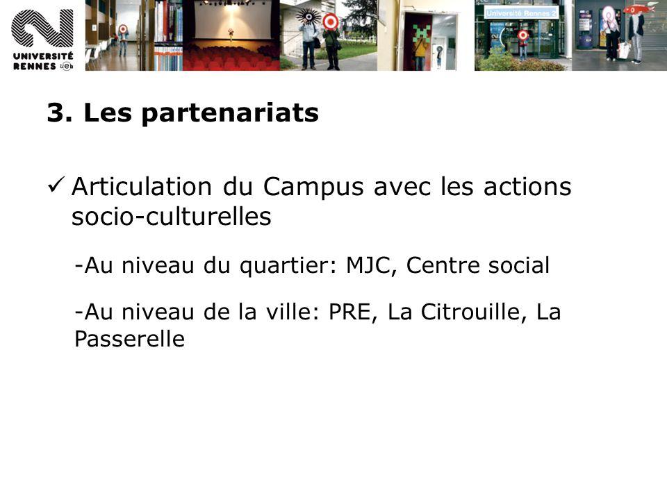 3. Les partenariats Articulation du Campus avec les actions socio-culturelles -Au niveau du quartier: MJC, Centre social -Au niveau de la ville: PRE,