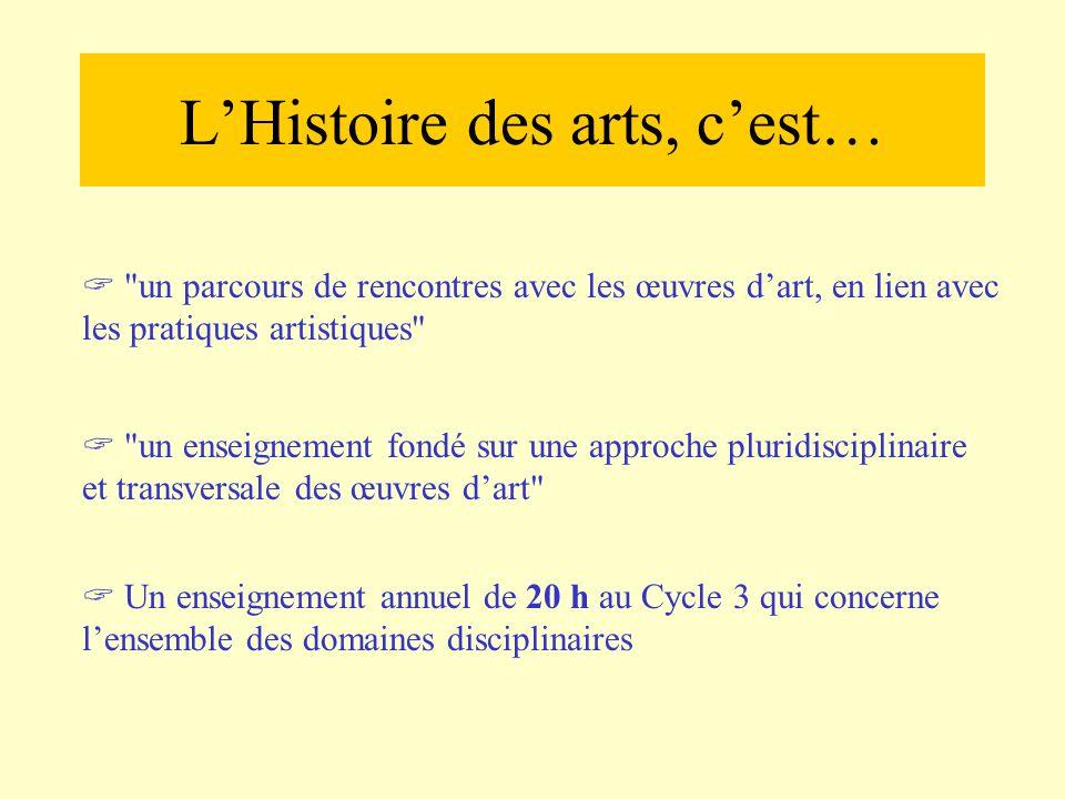 LHistoire des arts à lécole P. GÉRÉEC, CPEM 29 N