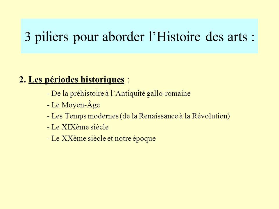 3 piliers pour aborder lHistoire des arts : 1. Les 6 domaines : - Les arts de lespace (architecture, arts des jardins) - Les arts du langage (récit li