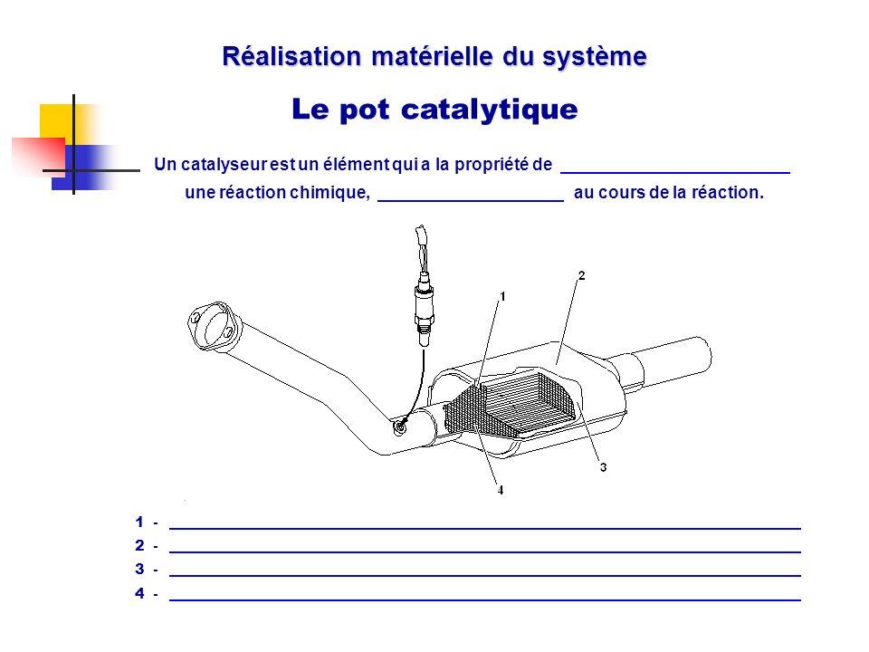 Réalisation matérielle du système Le pot catalytique 1 -.. Un catalyseur est un élément qui a la propriété de.. une réaction chimique,.. au cours de l