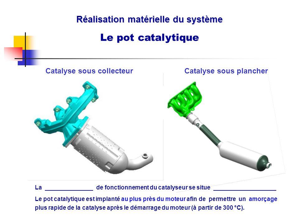 Réalisation matérielle du système Le pot catalytique La.. de fonctionnement du catalyseur se situe.. Le pot catalytique est implanté au plus près du m