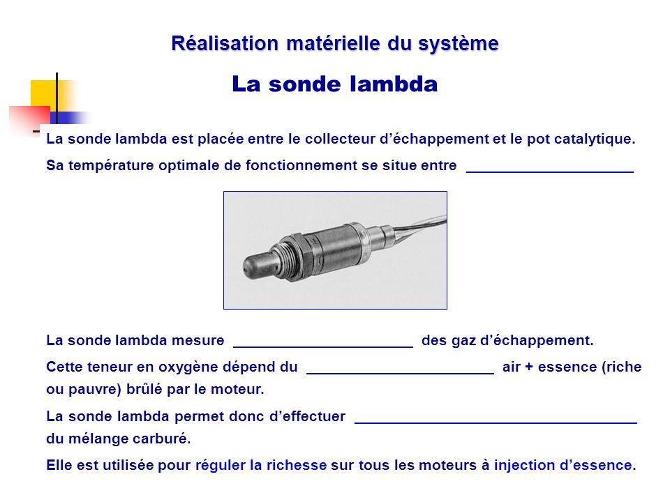 Réalisation matérielle du système La sonde lambda La sonde lambda mesure.. des gaz déchappement. Cette teneur en oxygène dépend du.. air + essence (ri