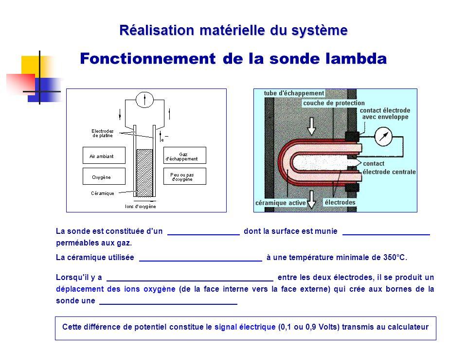 Réalisation matérielle du système Fonctionnement de la sonde lambda Cache La sonde est constituée d'un.. dont la surface est munie.. perméables aux ga