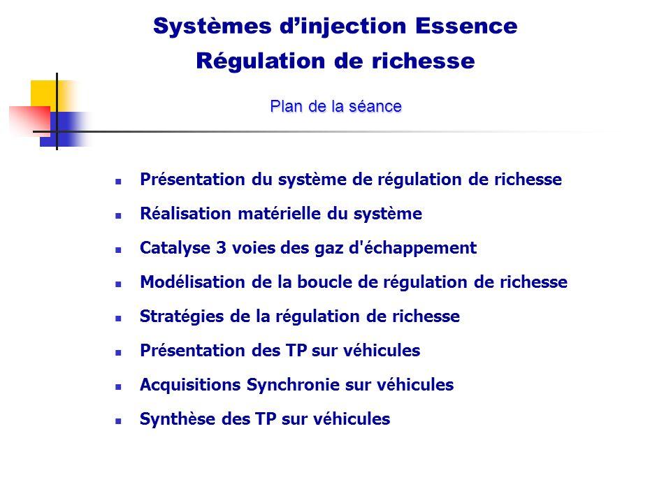 Présentation du système de régulation de richesse Principe de linjection dessence Dosage du mélange carburé : Le dosage du mélange carburé est le..