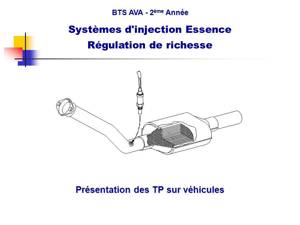 Présentation des TP sur véhicules BTS AVA - 2 ème Année Systèmes d'injection Essence Régulation de richesse