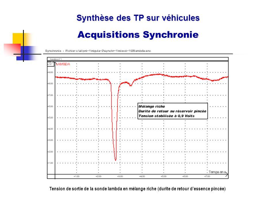 Synthèse des TP sur véhicules Acquisitions Synchronie Tension de sortie de la sonde lambda en mélange riche (durite de retour dessence pincée)