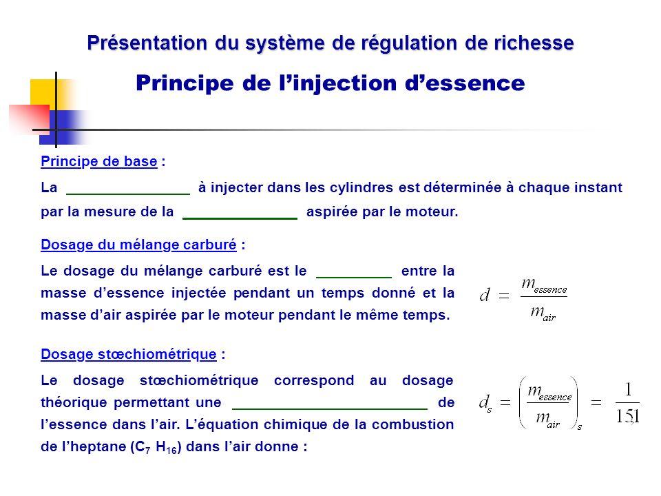 Présentation du système de régulation de richesse Principe de linjection dessence Dosage du mélange carburé : Le dosage du mélange carburé est le.. en