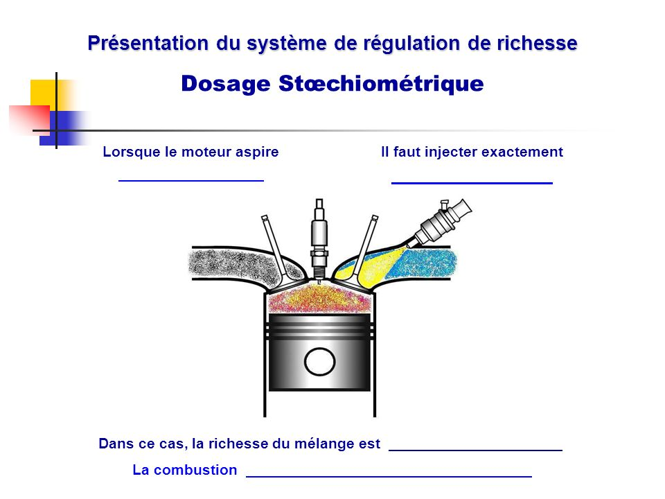 Présentation du système de régulation de richesse Dosage Stœchiométrique Il faut injecter exactement. Lorsque le moteur aspire.. Dans ce cas, la riche